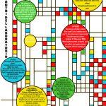 Seminari Voce, respiro, flessibilità, schiena, postura, portamento, sblocca, potenziale, abitudini sane vincenti
